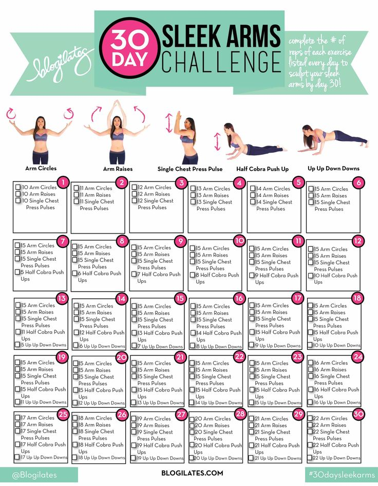 30 Day Sleek Arms Challenge (Blogilates: Fitness, Food, and lots of Pilates)