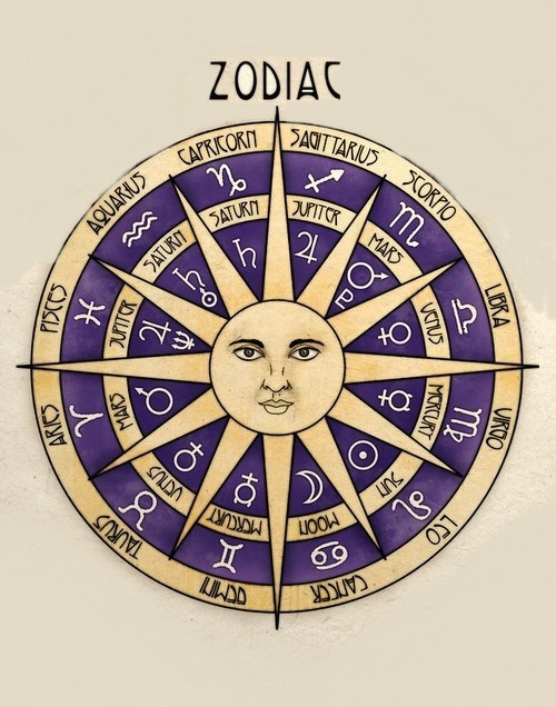 What's your sign? #zodiac #astrology