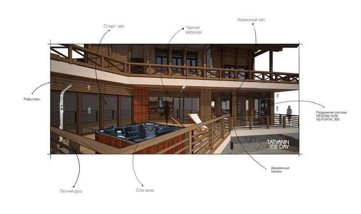Chalet project