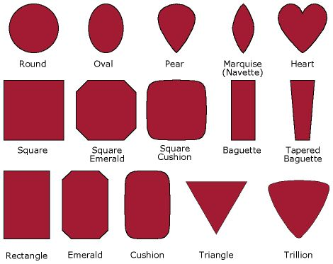 Worksheets List Of Images Shapes And The Names 11 best images about shape on pinterest 3d shapes activities diamond vs cut square diamonds