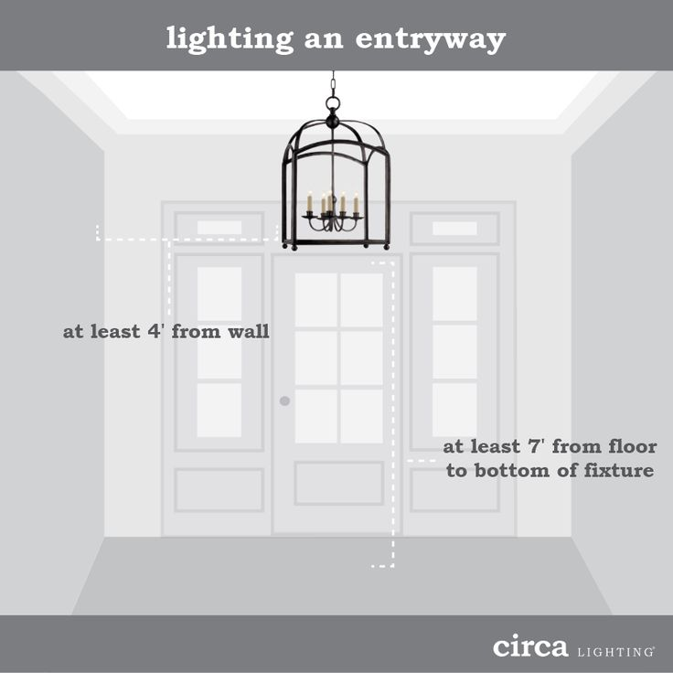 Foyer Lighting Blog