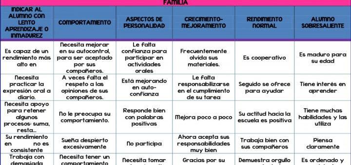 FRASES APROPIADAS PARA INCLUIR EN OBSERVACIONES DE BOLETAS Portada