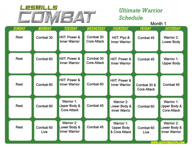 Les Mills Combat Ultimate Warrior Month 1