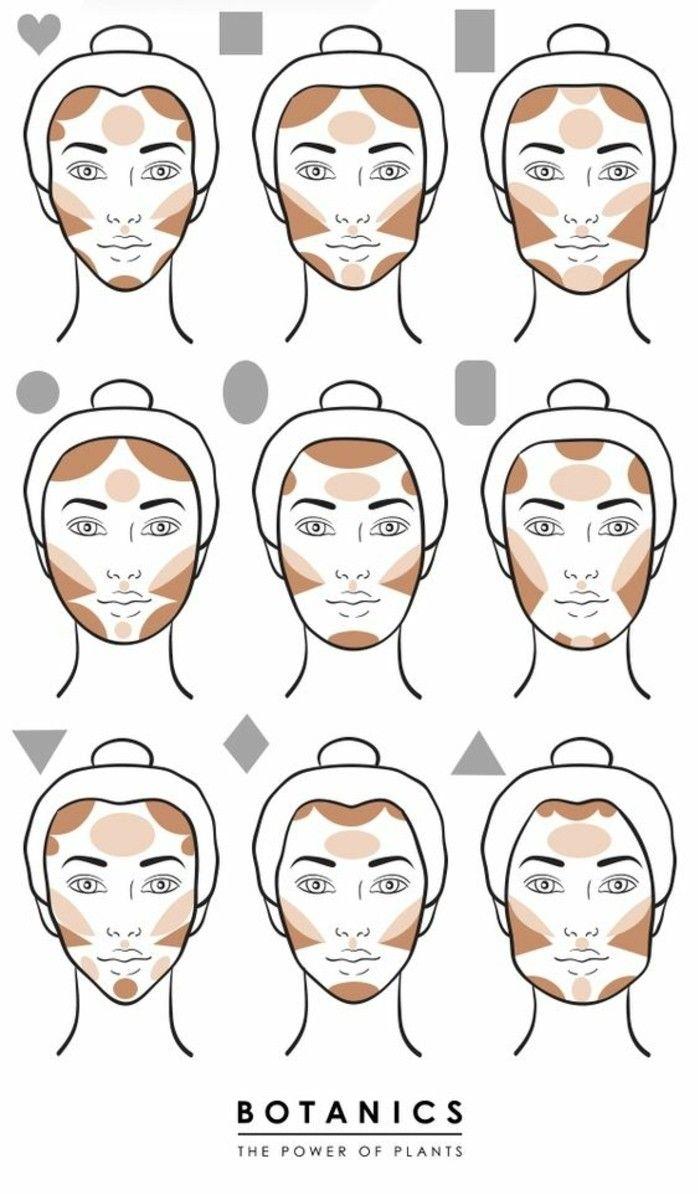 Bien-aimé Plus de 25 idées tendance dans la catégorie Maquillage teint sur  HF91