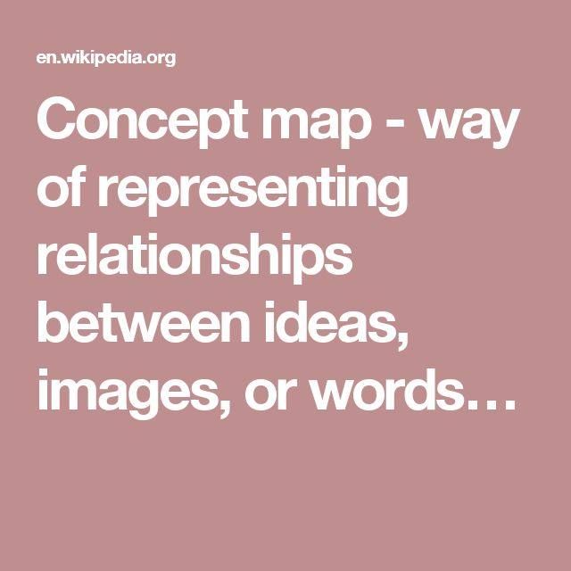 Concept map - way of representing relationships between ideas, images, or words…