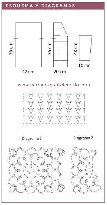Chaqueta crochet paso a paso con moldes y esquemas de los puntos.