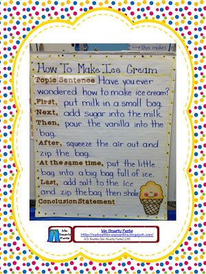 24 best procedural text images on pinterest handwriting ideas ms beattie how to make ice cream writing procedure ccuart Gallery