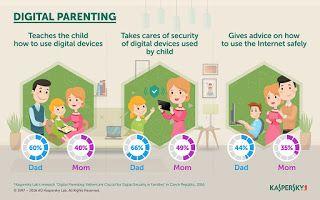 APROAPE DE PRIETENI: Fără incidente cibernetice în familie Parenting-ul...