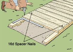 DIY boardwalk instructions
