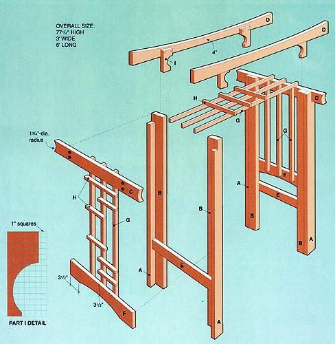 images about Arbor Plans on Pinterest Gardens