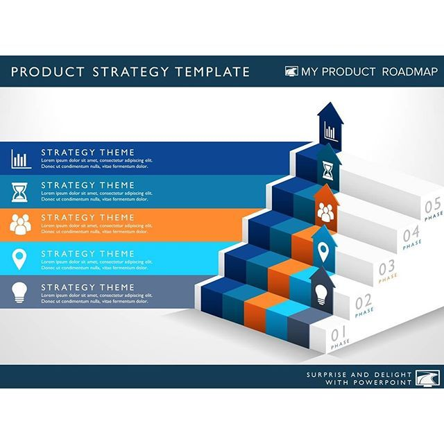 57 best Strategy Templates images on Pinterest Role models - roadmap template