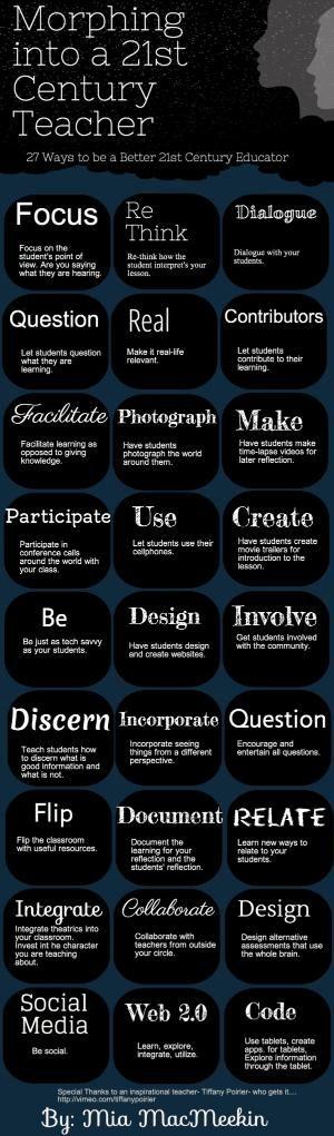 27 Ways To Be A 21st Century Teacher | Edudemic by debbie.rose.37