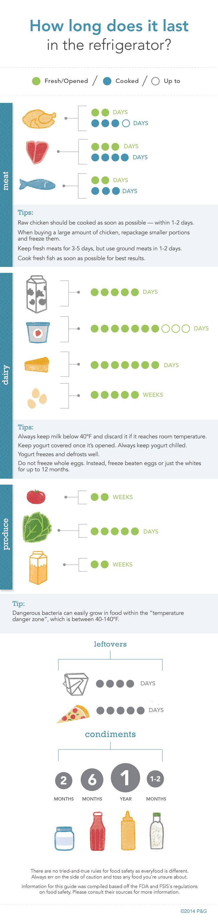 fruit machine tips printable