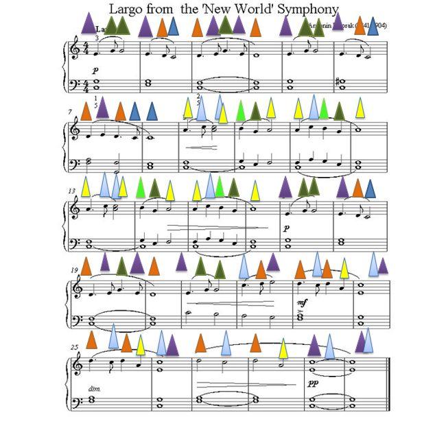 Dvořák Antonín Largo z symfonie Z Nového světa  pro klavír a bobotubes