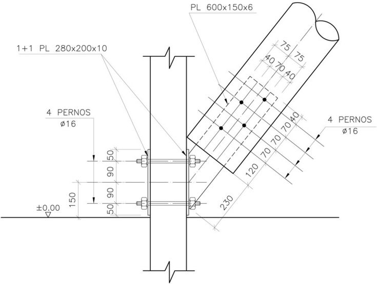 1000  ideas about civil engineering on pinterest