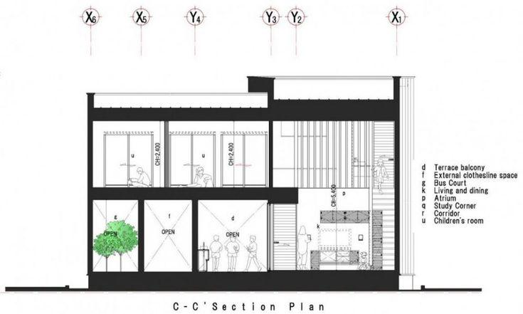 müstakil ev planları örnekleri, 2 katlı ev projeleri