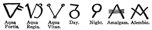 Alchemy Symbols - Day and Night