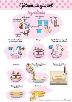 Gateau yaourt la recette