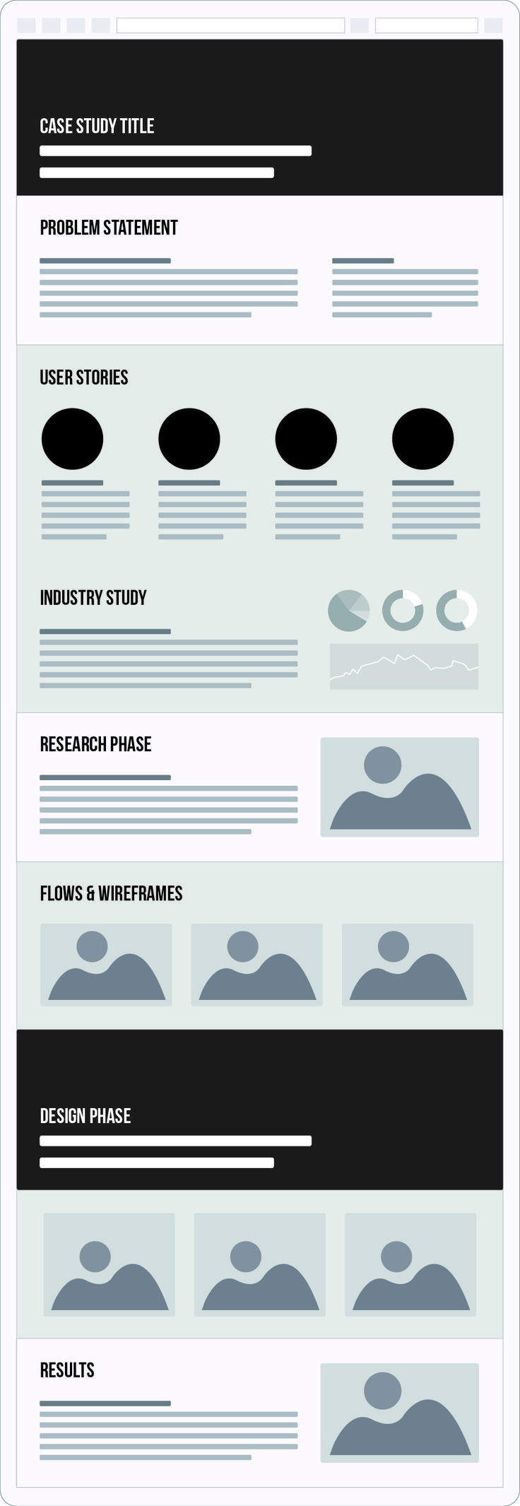 UX Case Study Wireframe Asset EPS by Ashley Porciuncula