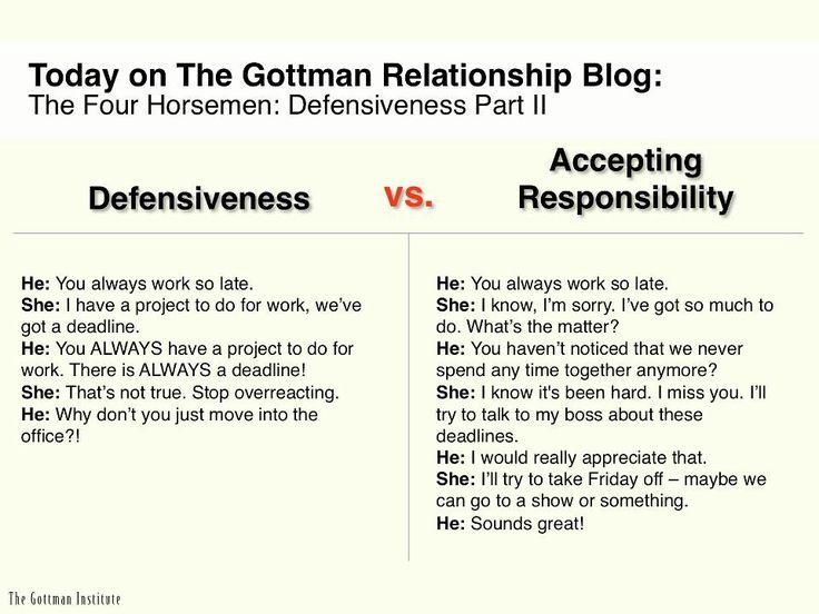 Gottman: Defensiveness vs Accepting Responsibility