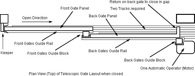 Overlapping Sliding Gate Google Search Diy House