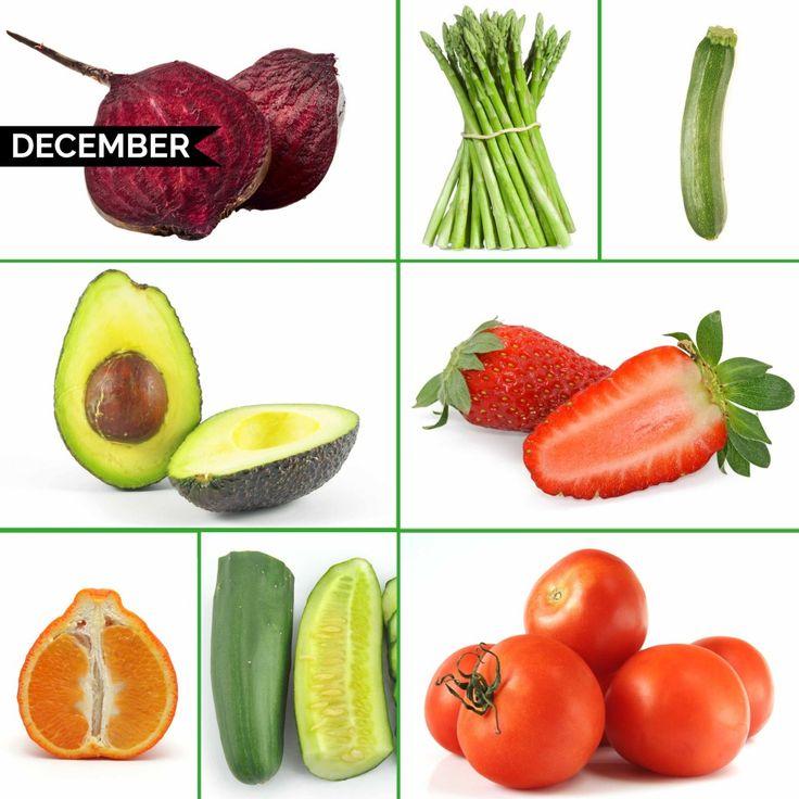 December-chart