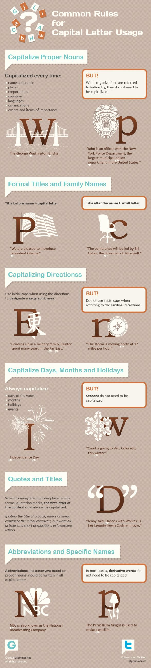 Great Infographics for Language Teachers Part 4 ~ Educational Technology and Mobile Learning