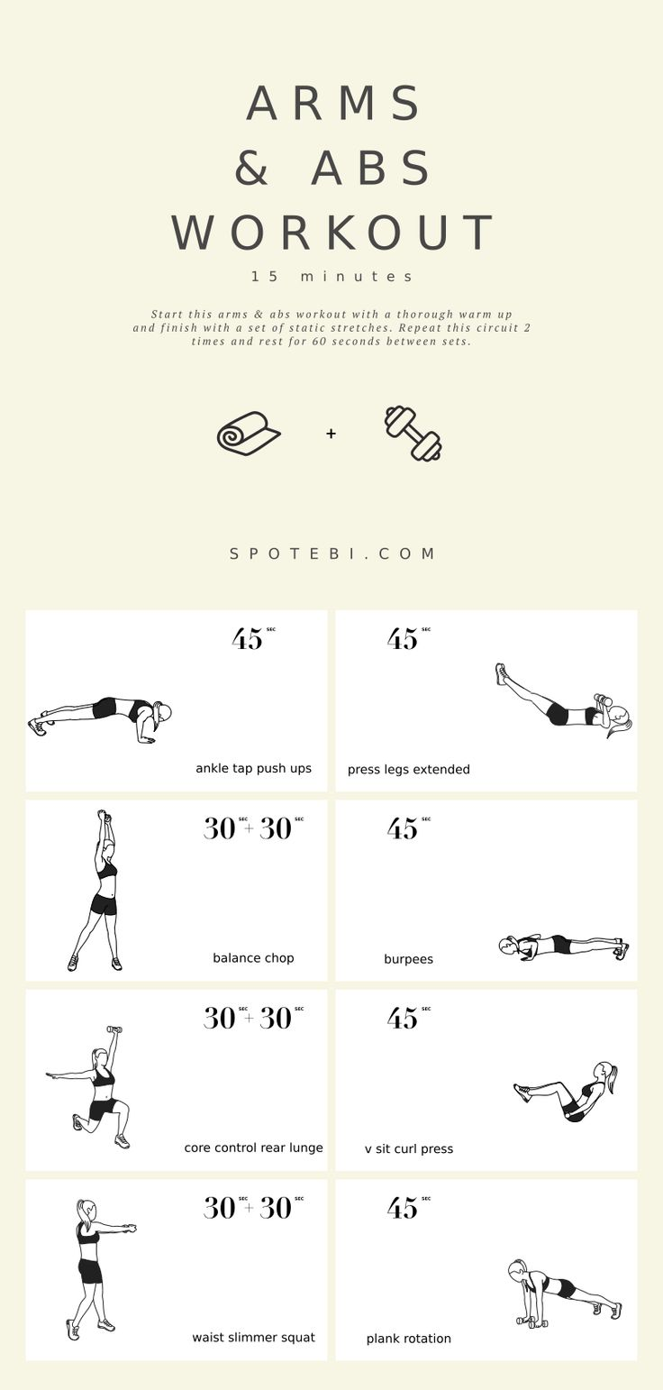 Best 25+ Abs workout routines ideas on Pinterest
