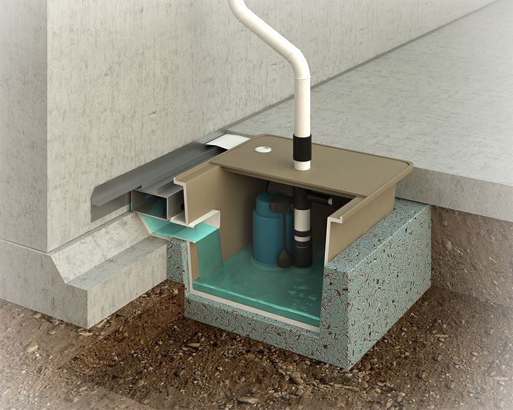 This Image Shows The #basement #waterproofing And #sump #pump System. For