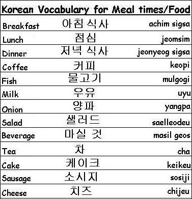 Korean Vocabulary Words for Meal Times and Food - Learn Korean