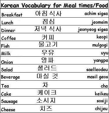 Good Food Japanese Translation