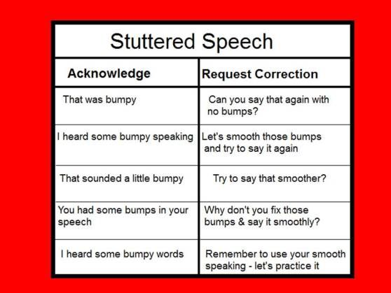 Stuttering | Adventures in Speech Pathology