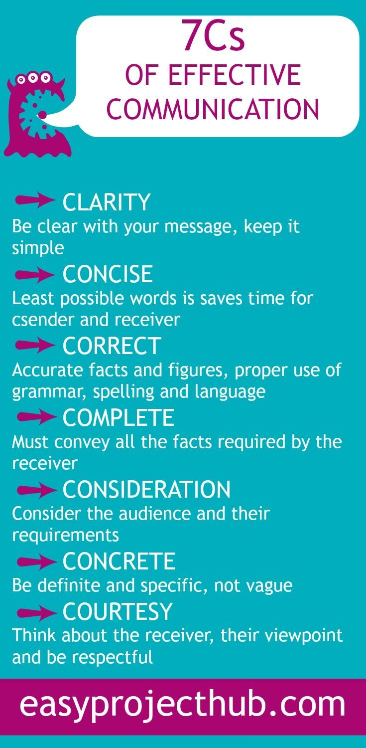 7cs of communication essay Read this essay on communication skills come browse our large digital warehouse of free sample essays  and the 7cs of communication to think about how you'll .