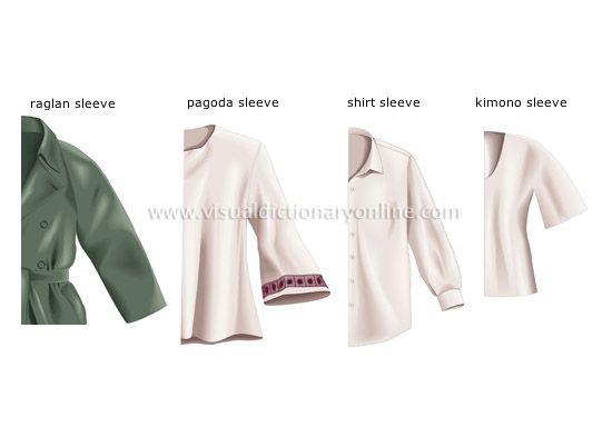 examples-sleeves_3.jpg (550×384)