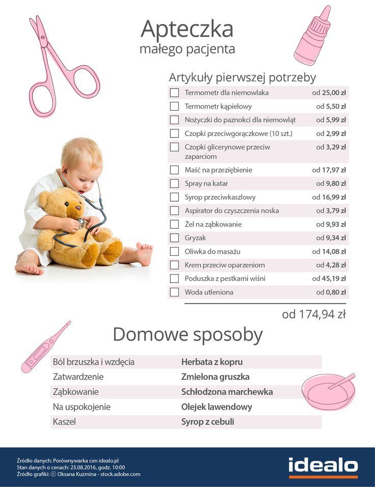 Żeby naszemu maluchowi niczego nie brakowało, należy odpowiednio wyposażyć domową apteczkę. WIĘCEJ: http://www.idealo.pl/blog/1495-wyprawka-dla-niemowlaka-na-infografice-ile-kosztuje-utrzymanie-dziecka/