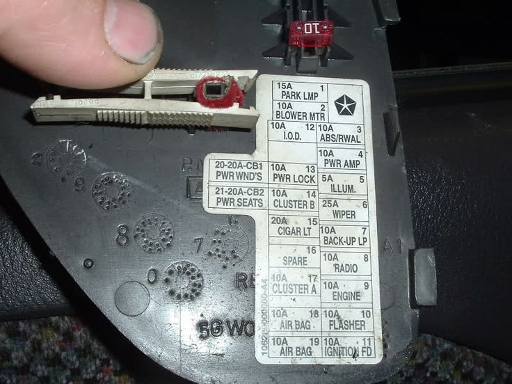 1996 dodge ram 1500 fuse panel diagram dodge ram fuse box,ram.wiring diagram images database ...