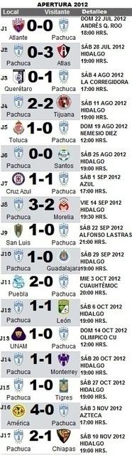 Calendario Completo Apertura 2012 Liga MX