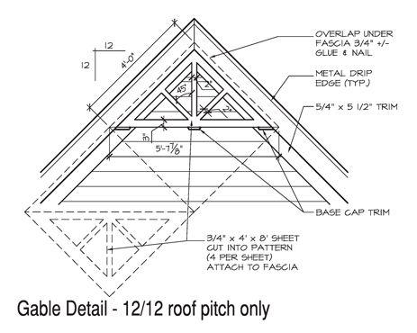 25 best folk victorian ideas on pinterest victorian for Gable pediments for sale