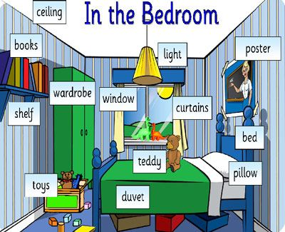 Bedroom vocabulary vocabulario pinterest for Living room y sus partes