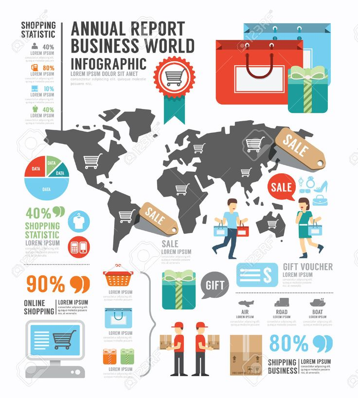 11 best Annual Report images on Pinterest Annual reports - sample annual report