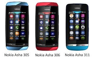 Daftar Harga Hp Nokia Terbaru Bulan Maret 2013 | Ientonces