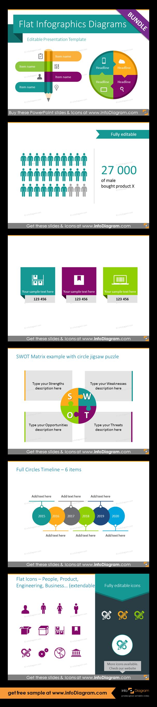 Infographics PowerPoint templates with modern flat design editable diagrams and vector icons. Example of presenting statistical information, three key data index infographics boxes, SWOT matrix template with circle jigsaw puzzle, full circles timeline for 6 elements, index of people, product, business flat icons. Fully editable style, size and colors.