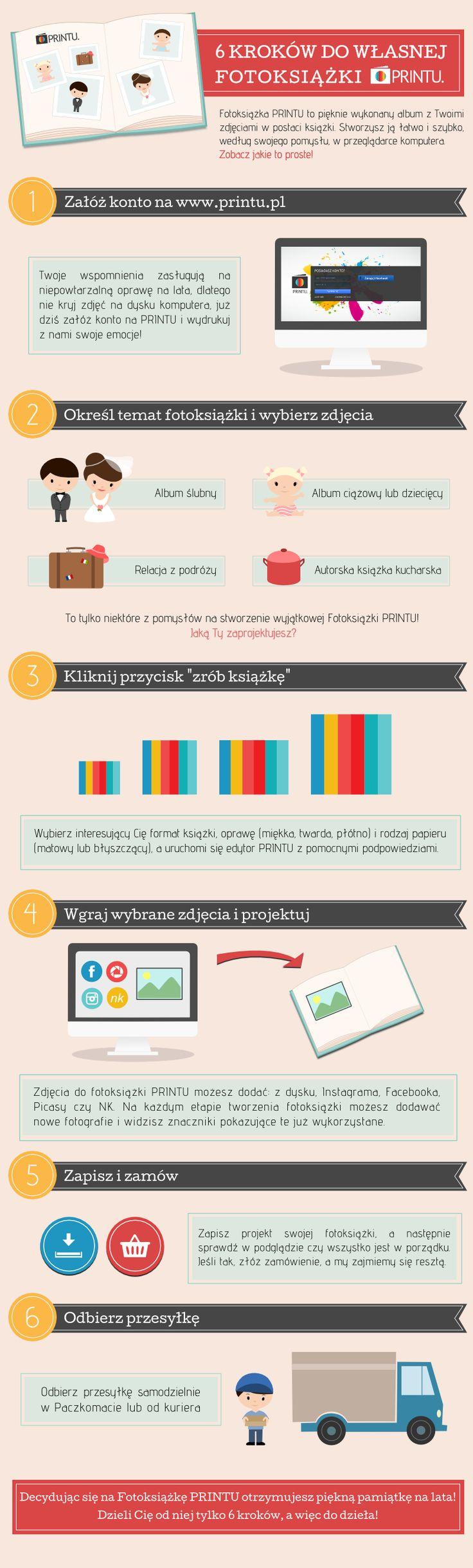 Jak zrobić fotoksiążkę? Infografika