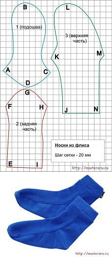 ШЬЕМ НОСКИ ЗА 5 МИНУТ | masteraru.ru