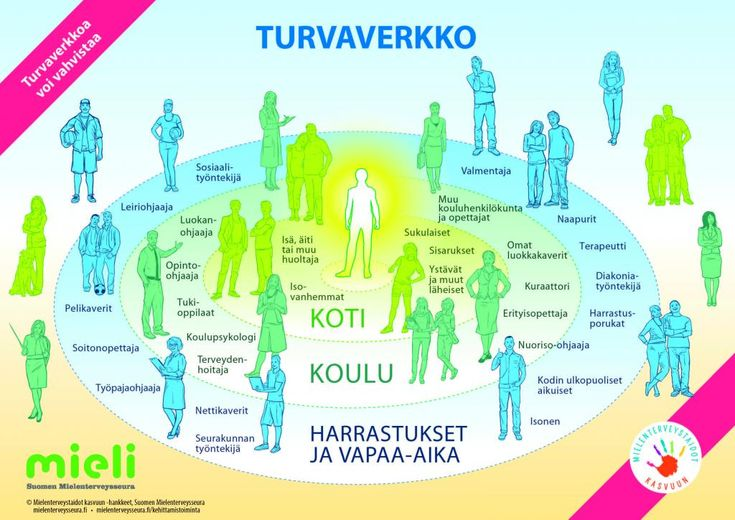 Turvaverkko | Suomen Mielenterveysseura