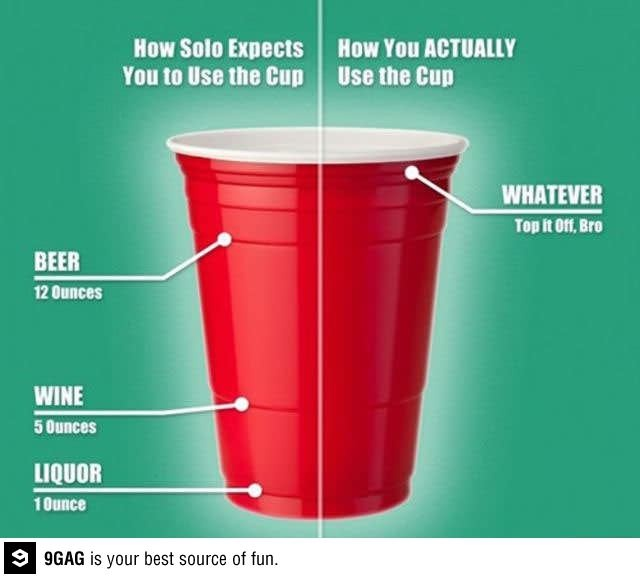 Red solo cup measurements: The most ignored guidelines ever.