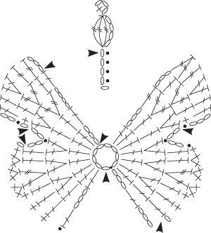 butterfly to crochet
