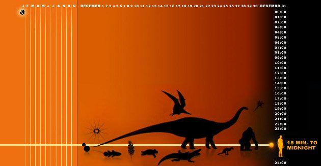 La historia de la tierra resumida en un año, en donde el 1 de Enero es la formación de la Tierra. El 31 de Diciembre, a las 7:35 de la mañana apareció el Homo Sapiens. ¡No somos nadie!