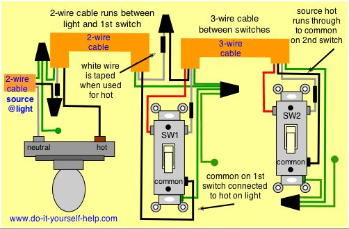 8 best images about home repair on light switches plumbing and electrical wiring