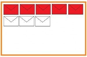 Cijfermuur thema post Lay-out met rekenrekstructuur mét lestips